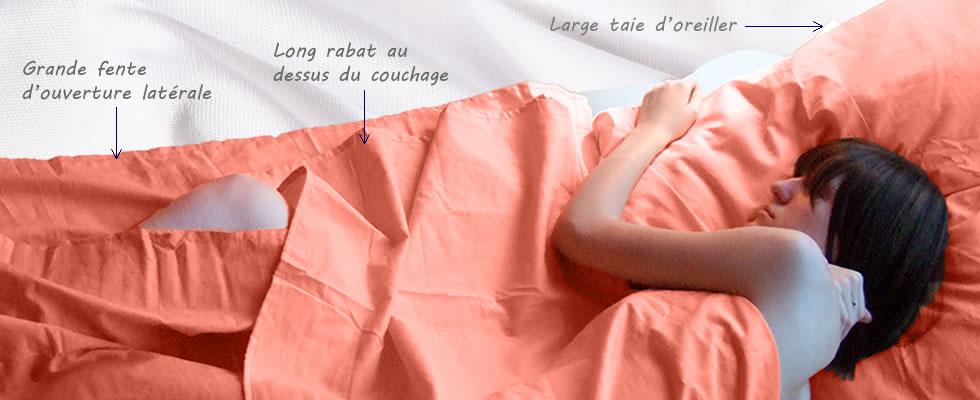 sac-couchage2